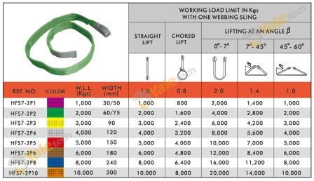 belt sling color codes