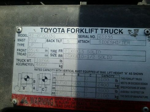 liftruck nameplate load capacity