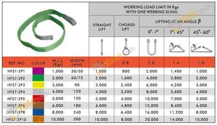 belt sling color codes